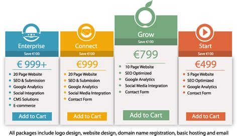 Web Development Packages Pricing Websites For Small responsive website design packages enodare