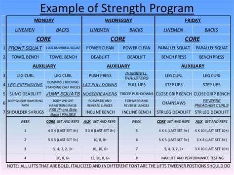 4 week bench press program 12 week bench press program 28 images ed coan 10 week