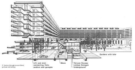 barbican section barbican complex londyn powojenny modernizm