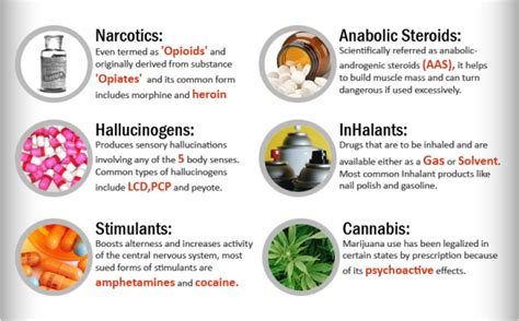 Narcotic Detox by What Are Opiates Aegis Treatment Centers