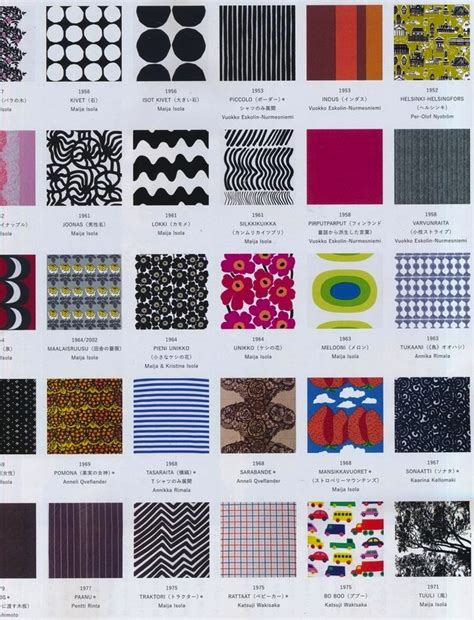 design pattern dictionary 97 best 圖樣 pattern images on pinterest texture