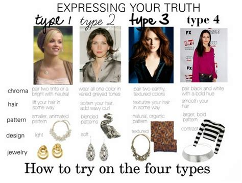 dressing your truth type 1 hair dress up as a type or season expressing your truth