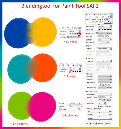 paint tool sai 2 blendingtool blender settings for paint tool sai 2 by