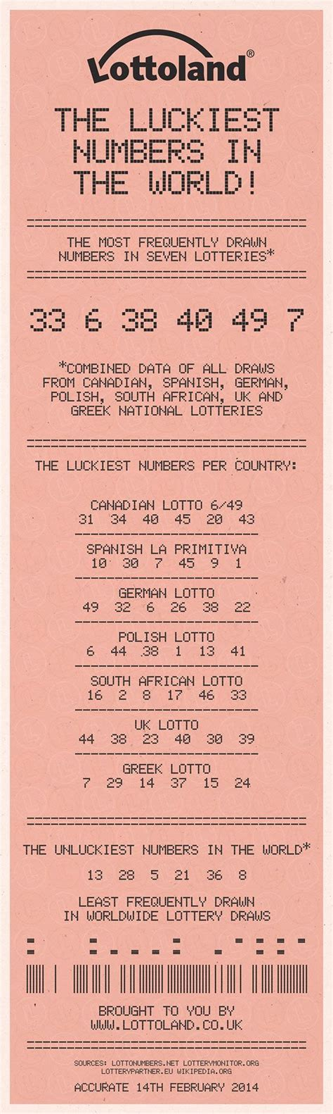 Lucky Money Winning Numbers - 17 best ideas about winning lottery numbers on pinterest lotto lottery lucky number