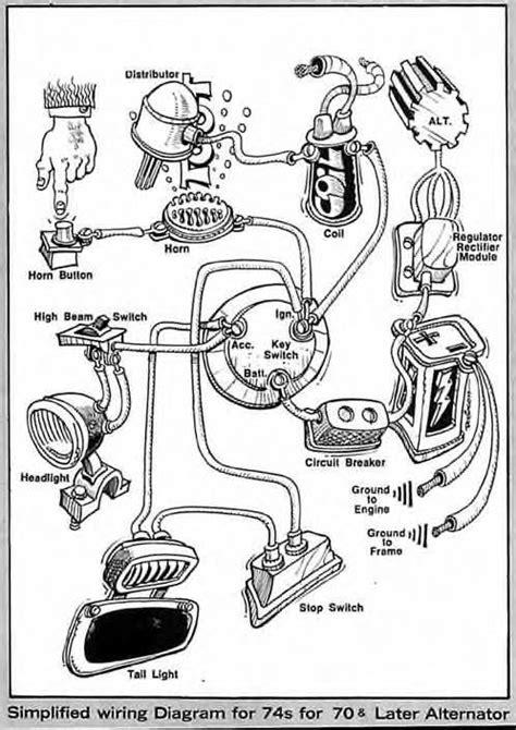mechanical brake switch - Harley Davidson Forums