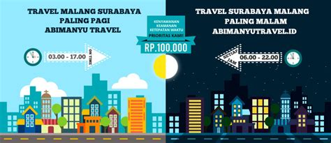 update travel surabaya malang  jam abimanyu shuttle