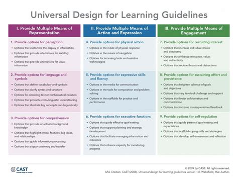 universal design for learning lesson plan template universal design for learning oakland schools