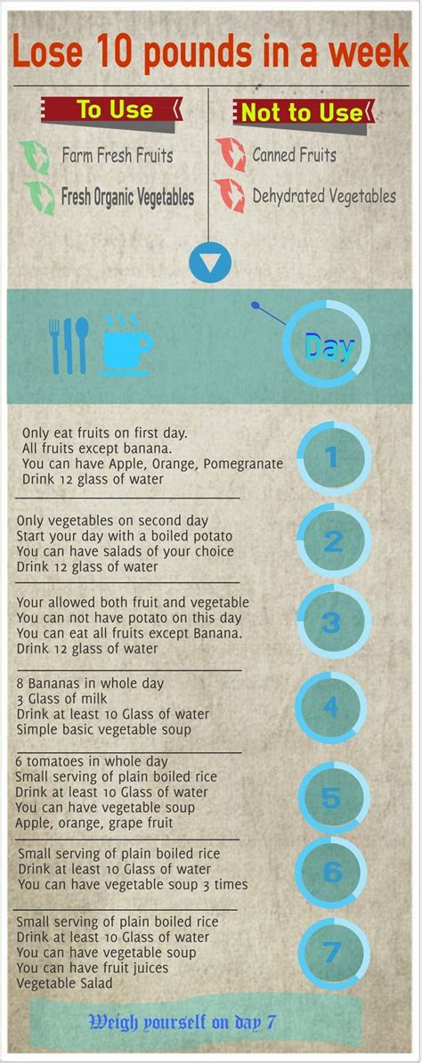 Detox Diets To Lose Weight In A Week by Lose 10 Pounds In A Week 7 Day Diet Plan Losing 10