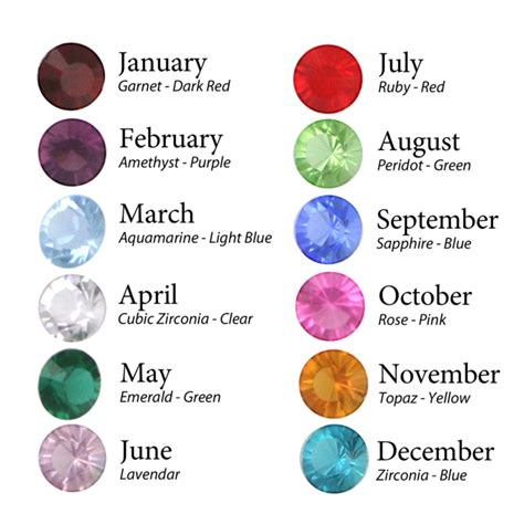 november birthstone 100 november birthstone name the curious case of