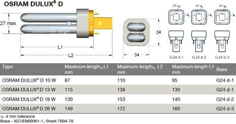 Osram Dulux D 18W / 840 G24d 2   Lamp Belgie