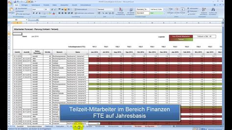 hr kpi template excel hr kpi controlling excel personalplanung und personal