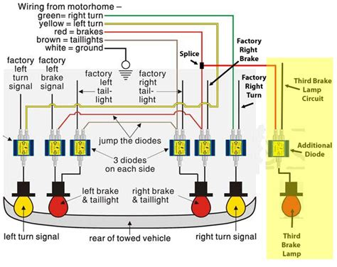third brake light wiring diagram wiring 2012 cadillac srx so that third brake light