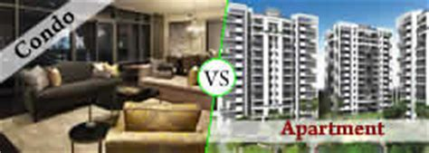 Renting Apartment Vs Buying Condo Renting Real Estate Difference Between Descriptive