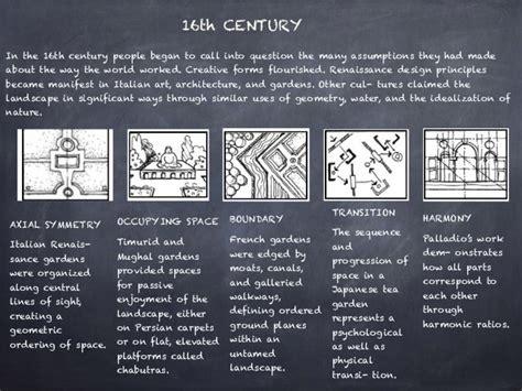 design historical definition historical time line of landscape design