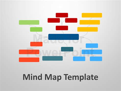 mind map template editable powerpoint templatae