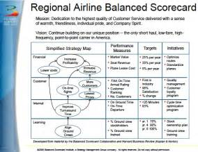 business score card use balanced scorecards to follow through on business strategy