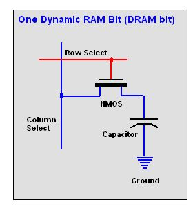 definition of electrostatic capacitor define static capacitor 28 images define static capacitor 28 images what is the difference