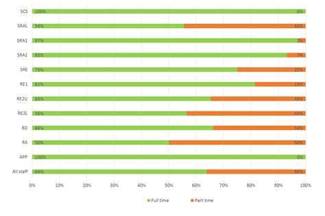 pattern grading services uk equality information report 2016 gov uk