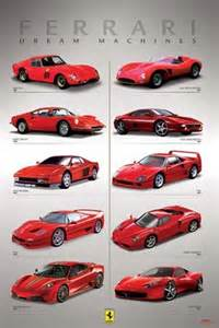 machines legendary ferraris poster buy