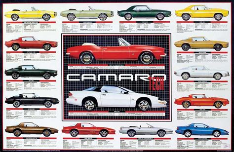 chevrolet camaro parts lifestyle products home and