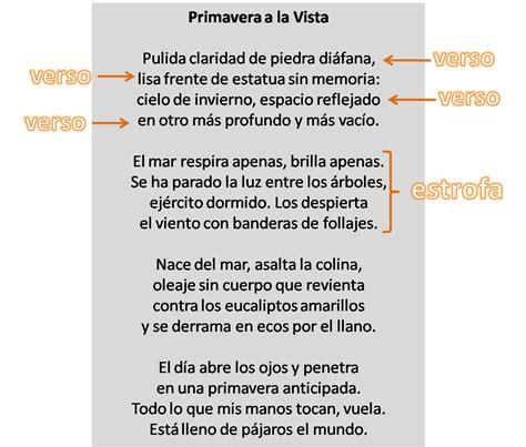 poema con estrofas milagrotic poes 205 a tipos de rima y poemas de lorca para ni 209 os