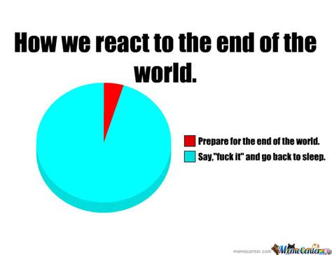 End Of The World Meme - the end of the world reactions by janamana26 meme center
