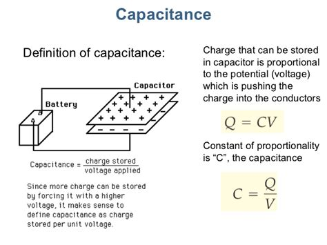 what is a unit of capacitor lecture22 capacitance