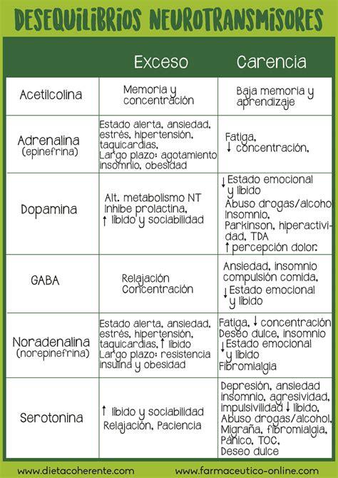 alimentos oxitocina top 10 alimentos ricos en serotonina nutricionista
