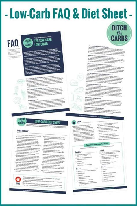 low carb faq all your questions answered and a printable