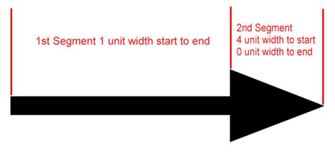 autocad tutorial arrow with polyline polylines in autocad 2016 tutorial and videos