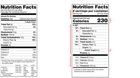 design nutrition label new f d a nutrition labels would make serving sizes