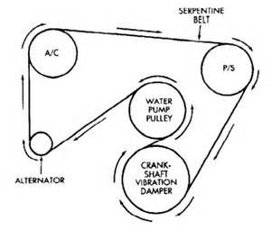 serpentine belt diagrams serpentinebelthq com