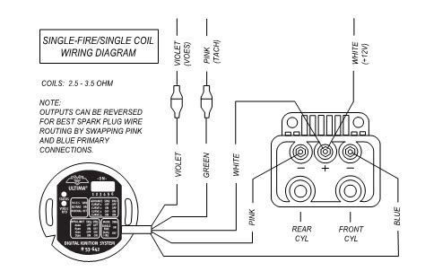 ultima single ignition wiring diagram 1972 harley flh