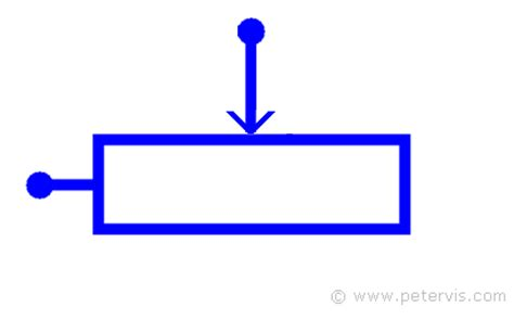 what is a variable resistor called variable resistor symbol