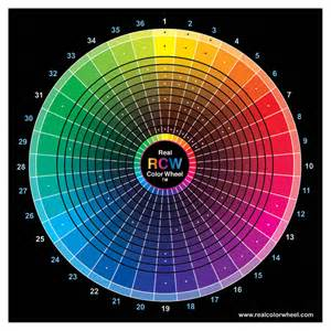 is color real color wheel up and dyed