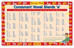 How To Study For Mat phonics study mats consonant vowel blends e