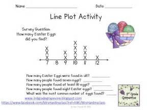 3rd grade line plot worksheets abitlikethis
