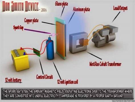 kapasitor free energy kapasitor free energy 28 images fly wheel sebagai penyimpan energy sementara forum free