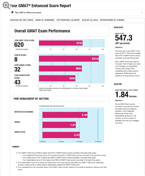 Gmat Scores To Get Into Mba Programs by For 25 Your Enhanced Gmat