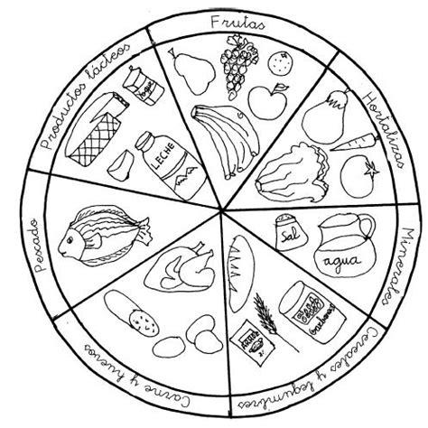 dibujos de comida chatarra para colorear imagui dibujos alimentos saludables para colorear imagui