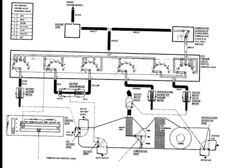 i need the vacuum diagrams for a 1977 pontiac grand prix with a 4