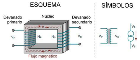 transformador de imagenes a pdf medir tensiones de 220v 230v con arduino y transformador