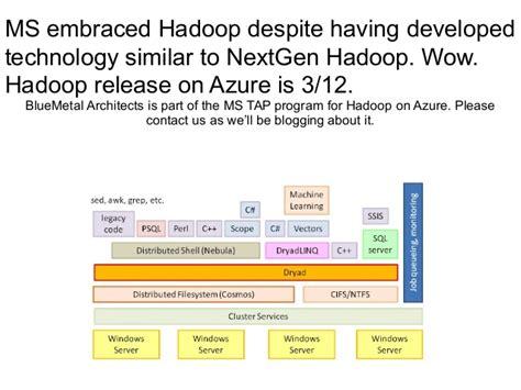 ppt templates for hadoop hadoop architecture ppt fromgentogen us