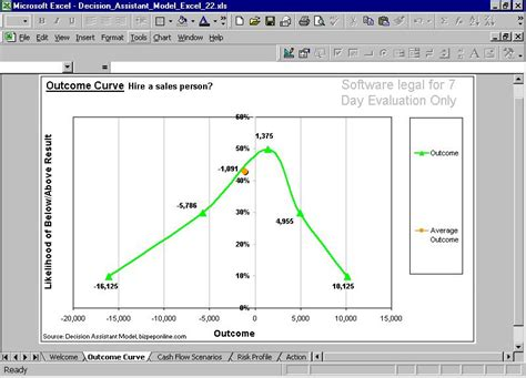 The Mba Decision Study Solution Excel by Excel Decision Impact Analysis