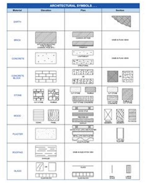 free site plan drawing software floor plan symbols symbols follow me house and search