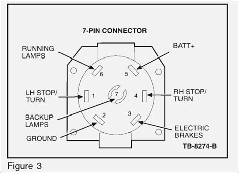ford trailer wiring diagram vivresaville