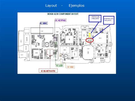 que es layout de plantas industriales dise 241 o de plantas industriales p 225 gina 2 monografias com
