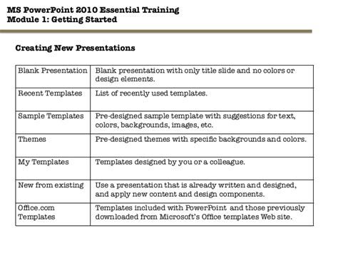 module template ms powerpoint essential module 1
