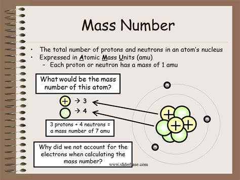 Atomic Mass Unit Of Proton by Atomic Number Sliderbase