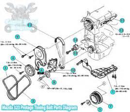 1992 mazda 323 protege timing belt parts diagram b6 engine